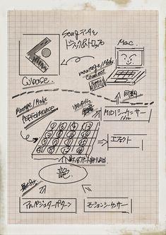Montage,MODX Arpeggiator(アルペジェーター)MIDIデータをMontage ConnectやMODX Connect利用して一括してCubaseに移行する大まかな流れ。 Bullet Journal, Blog, Blogging