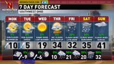 Plenty of winter weather alerts from a WINTER WEATHER ADVISORY to WIND CHILL WARNINGS/ADVISORY is in effect across the Neoweather Cincinnati region.  Find out how much snow, how cold, how windy, and how dangerous these wind chills will become.  This is all in tonight's TEXT FORECAST for your Monday from Neoweather.- Dave  http://www.bubblews.com/news/2161908-1272014-polar-express-with-frigid-temperaturesdangerous-wind-chills-cincinnatidaytonsouthwest-ohiolower-ohio-valley