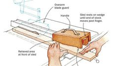 how to make push sticks for table saw Woodworking Workshop, Fine Woodworking, Table Saw Accessories, Two By Two, How To Make, Sticks, Google Search, Tools, Image