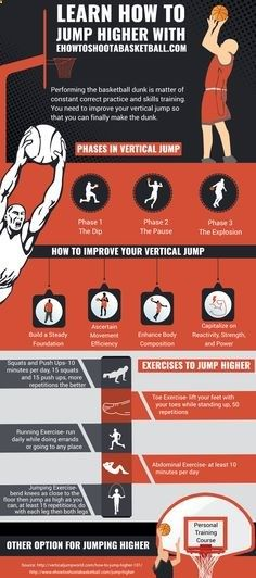 Performing the basketball dunk is matter of constant correct practice and skills training. You need to improve your vertical jump so that you can finally make the dunk for more info <a href=http://www.ehowtoshootabasketball.com/jump-higher rel=nofollow target=_blank>www.ehowtoshootab...</a>