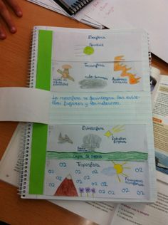 Capas de la atmósfera                                                                                                                                                                                 Más Science Crafts, Cool Science Experiments, Science For Kids, Earth Science, Science And Nature, Weather And Climate, Study Notes, Teaching Materials, Environmental Science