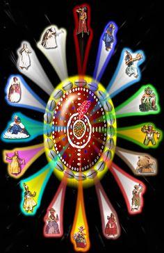 Santuario Dos Orixas: Mitologia iorubá : origen