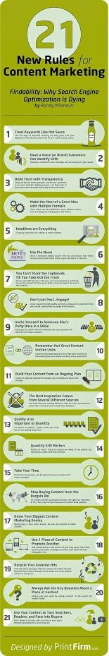 #contentmarketing . 21 New Rules for Content Marketing #content #contenu