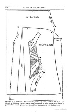 1861 Peterson's. Pattern for a chemise -- instructions on previous page.