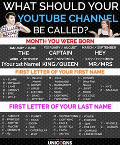 Mine is Ms. >> mine is Captain Australia 69 haha—— Mines Hey Mystery Princess 👸:B New Names, Cool Names, Funny Name Generator, Wolf Name Generator, Story Generator, Birthday Scenario Game, Name Maker, Unicorn Names, Fantasy Names