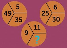 What is the missing number? - MATH PUZZLE: Can you replace the question mark with a number? Mind Puzzles, Maths Puzzles, Math Activities, Question Mark, Brain Teasers, Riddles, Numbers, This Or That Questions, Places