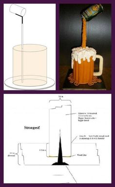 http://cakecentral.com/t/657930/pouring-beer-mug-cake#post_6611214