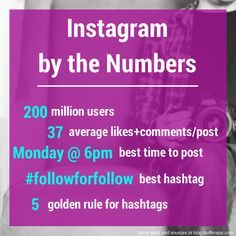 Mondays are the best time to post on #Instagram to maximize your reach!