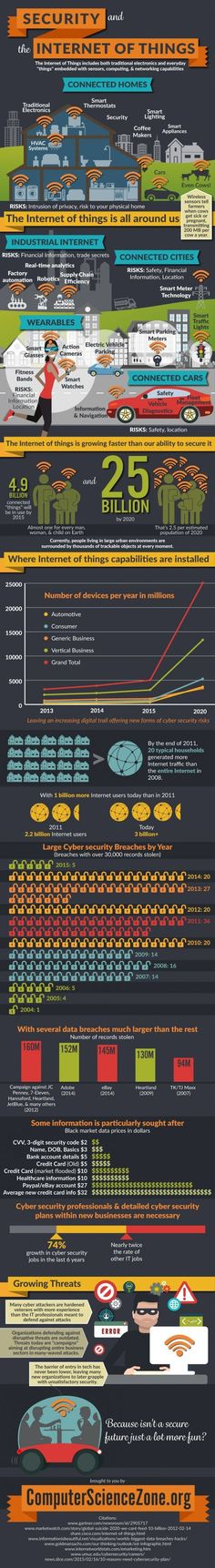 An Internet of Things (IoT) Infographic liked by > Security and the… Data Science, Computer Science, Computer Tips, Big Data, Internet Of Things, Gnu Linux, Internet Safety, Computer Security, Computer Network
