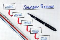 Creating a basic internal communication strategy.