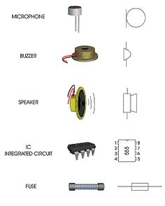 Electronic components and symbols