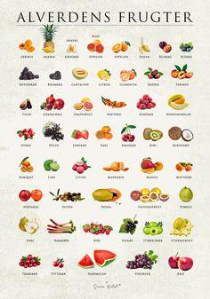 ALVERDENS FRUGTER Kender du alverdens frugter? Hvis ikke, så giver denne plakat dig muligheden for at blive bedre kendt med alle frugter. Denne plakat indeholder hele 51 forskellige slags frugt, der er sat i alfabetisk orden, sådan at du altid med lethed kan finde frem til din favorit. Plakaten bringer friskheden ind i køkkenet, og lader dig Food And Thought, Food Charts, Food N, Health Coach, Superfoods, I Foods, Eat Cake, Kiwi, Veggies