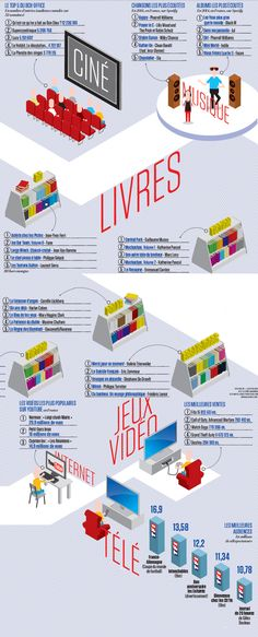 INFOGRAPHIE. Livres, ciné, télé... les plus grands succès de l'année 2014 - L'Obs