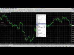 sistem trading sederhana menggunakan support resistance