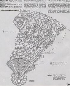 TRICO y CROCHET-madona-mía: Manteles a ganchillo con patrones de puntos
