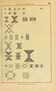 Mordvalaisten pukuja kuoseja. Trachten und Muster der Mordvinen Costumes and patterns of Mordvinians (173 of 638)