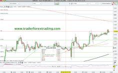 Grafico+Libra+Do%CC%81lar+GBP+USD+resistencias+y+soportes+22+marzo+2013.png