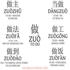 Zuo :: Words from Common Chinese Characters | Graphics