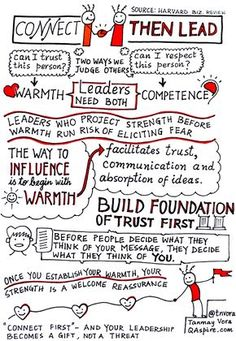 Leadership starts with influence and influence starts with trust. Ability to truly connect with others is vital for leaders to build an environment where a leader is trusted for the intentions before being respected for competence. I once worked with a ne School Leadership, Leadership Coaching, Educational Leadership, Leadership Development, Leadership Quotes, Coaching Quotes, Professional Development, Servant Leadership, Leadership Excellence