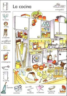 Vocabulario de la cocina Professional Online Spanish courses for childen and teenagers: www. Spanish Grammar, Spanish Vocabulary, Spanish 1, Spanish Words, Spanish Language Learning, Spanish Teacher, Spanish Classroom, Learn A New Language, Spanish Lessons