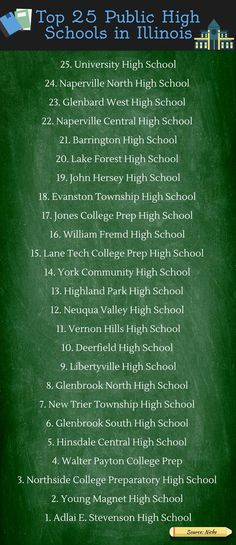 Highest honors: The 25 best public high schools in Illinois - http://www.rebootillinois.com/2015/12/08/whats-hot/kevin-hoffmanrebootillinois-com/highest-honors-the-25-best-public-high-schools-in-illinois/49798/