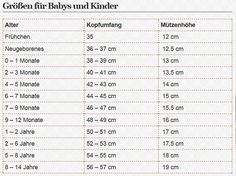 hat sizes for small children and babies giving circumference and height (größentabelle mütze_von ribbelmonster.de)