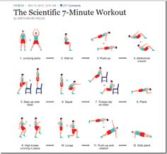 7 Minute Tabata Workout-30 seconds exercise 10 seconds rest in between.
