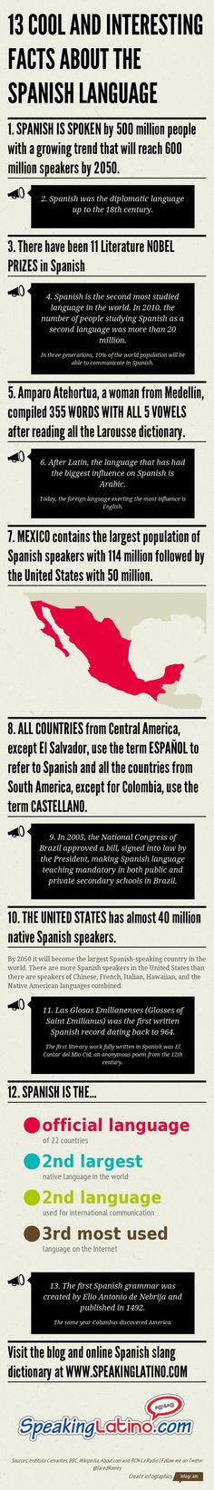 Arriba el español!!!!!!  Facts About Spanish Language Infographic