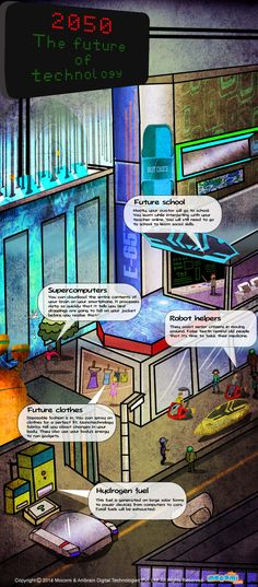 2050: The Future of Technology  #Technology #Future  #infographic