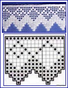 This is an interesting and nice stitch pattern: the Chevron Retro Stitch Wave Crochet pattern which I'm sure you guys would like to know how it is done. Kids Knitting Patterns, Crochet Edging Patterns, Crochet Borders, Doily Patterns, Crochet Chart, Crochet Designs, Crochet Stitches, Stitch Patterns, Crochet Dollies