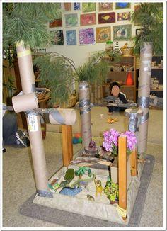 Casa Maria's Creative Learning Zone: Dinosaur Land Year Two Dinosaur Diorama, Dinosaur Land, Dinosaur Party, Reggio Emilia Classroom, Classroom Fun, Classroom Activities, Dinosaurs Preschool, Preschool Art, Dinosaur Activities