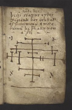workman :    hedendom :       Galdrakver ('Little Book Of Magic') The 'Little Book Of Magic' is a seventeenth-century Iceland...