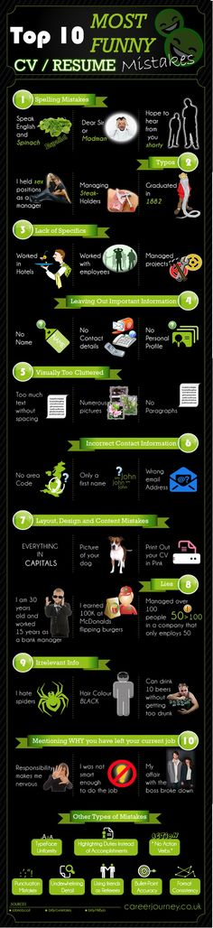 Top 10 Most Funny CV/Resume Mistakes (Infographic)