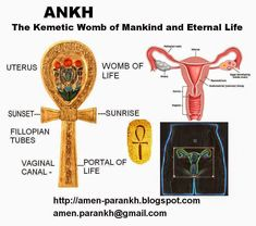 MEANING OF THE ANKH!