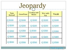 Westward Expansion Jeopardy Review Game. We are doing this right now! Thank you teaching gods.