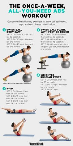 Once-A-Week, All-You-Need Abs Workout www.The Once-A-Week, All-You-Need Abs Workout www. Abs Workout Video, Abs Workout Routines, Ab Workout At Home, Abs Workout For Women, At Home Workouts, Tummy Workout, Ab Workouts, Workout Regimen, Workout Schedule