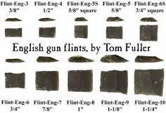 Bildergebnis für flint rifle