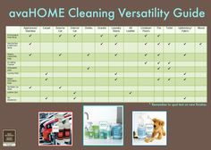 avaHOME Cleaning Versatility Guide