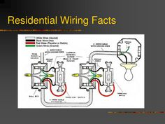 Simple Electrical Wiring Diagrams Basic Light Switch