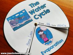 Teacher Cheat Sheet: HOW TO TEACH THE WATER CYCLE FOR KIDS | Jewel\'s School Gems | Find out how you can get this FREE water cycle wheel! #watercycle