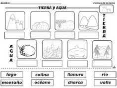 Worksheets Landforms And Bodies Of Water Worksheets landforms and bodies of water worksheets virallyapp printables ciclo de vida las plantas science pinterest segunda water