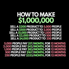 finance investing Pinned to Entrepreneur - finance Entrepreneur Motivation, Business Motivation, Business Entrepreneur, Business Quotes, Motivation Success, New Business Ideas, Business Money, Budget Planer, Pinterest For Business