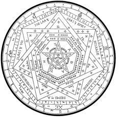 witchcraft sigils and meanings | The Sigil of Ameth