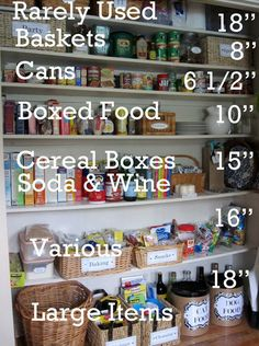 Pantry Organization Chart  categorize your pantry items by height and frequency of use and allocate space accordingly.