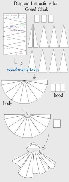 Long Hooded Cloak Pattern {FREE} | Halloween | Pinterest | Patterns ...