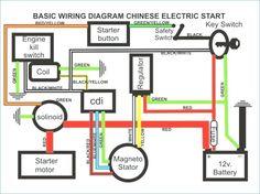 [DIAGRAM_38YU]  10+ Best 90cc atv images in 2020 | 90cc atv, atv, electrical wiring diagram | Arctic Cat 2002 90 Cc Wiring Diagram |  | Pinterest