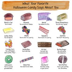Just like some Real Housewives have been known to do, your favorite Halloween candy talks behind your back. OK, not literally of course — a pack of Skittles isn't texting us that you have a drug problem — but your Halloween candy preference does speak volumes about your personality. Here, in succinct chart form, is what your favorite Halloween candy says about you. (You're welcome.)