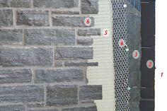 Thin Stone Veneer Installation - Colonial Brick & Stone