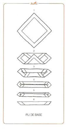 How To Tie A Scarf - Hermès Scarf Knotting Cards - PLI DE BASE