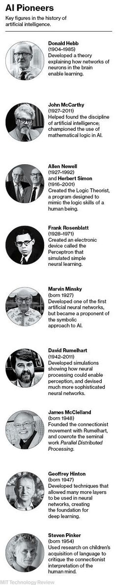 Gary Marcus, A Deep Learning Researcher, Thinks He Has a More Powerful AI…